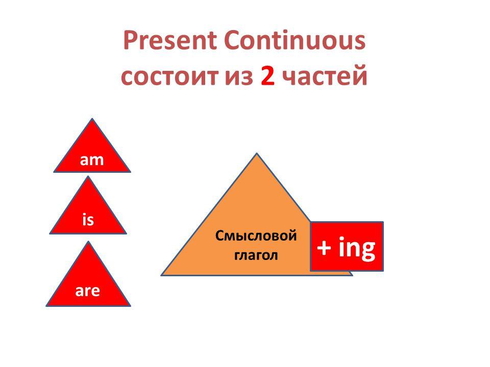 Present Continuous состоит из 2 частей am Смысловой глагол is are + ing