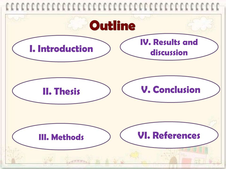 I. Introduction II. Thesis III. Methods IV. Results and discussion V. Conclusion VI. References