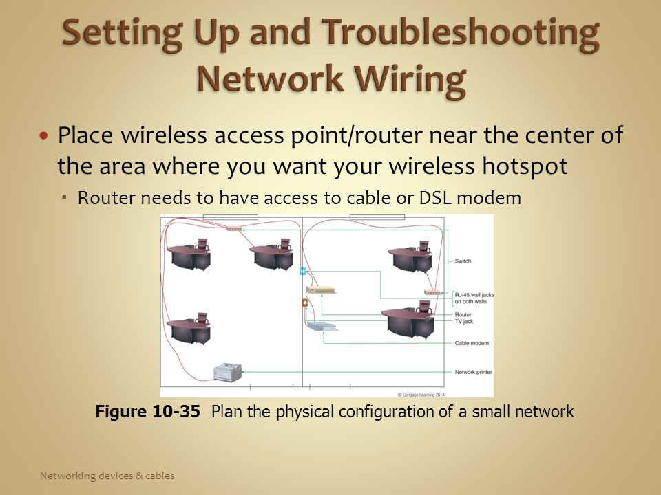 Place wireless access point/router near the center of the area where you want your wireless hotspot  Router needs to have access to cable or DSL mode