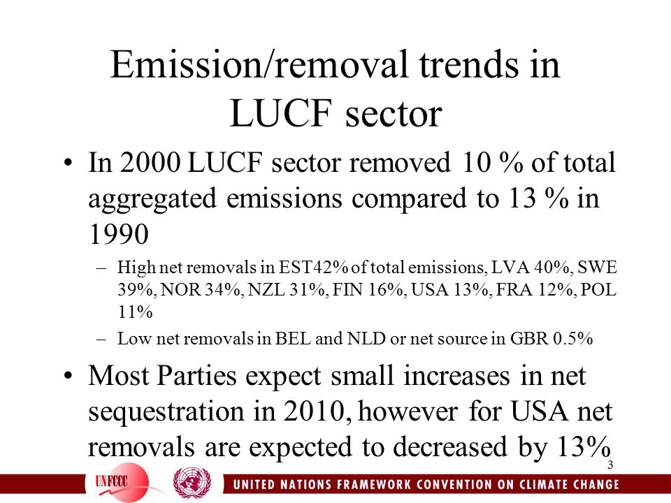 3 Emission/removal trends in LUCF sector In 2000 LUCF sector removed 10 % of total aggregated emissions compared to 13 % in 1990 –High net removals in EST42% of total emissions, LVA 40%, SWE 39%, NOR 34%, NZL 31%, FIN 16%, USA 13%, FRA 12%, POL 11% –Low net removals in BEL and NLD or net source in GBR 0.5% Most Parties expect small increases in net sequestration in 2010, however for USA net removals are expected to decreased by 13%