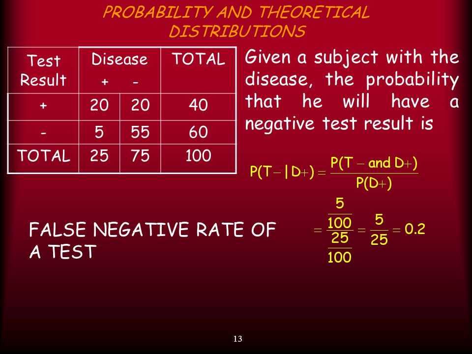 13 PROBABILITY AND THEORETICAL DISTRIBUTIONS Test Result Disease + - TOTAL +20 40 -55560 TOTAL2575100 Given a subject with the disease, the probability that he will have a negative test result is FALSE NEGATIVE RATE OF A TEST