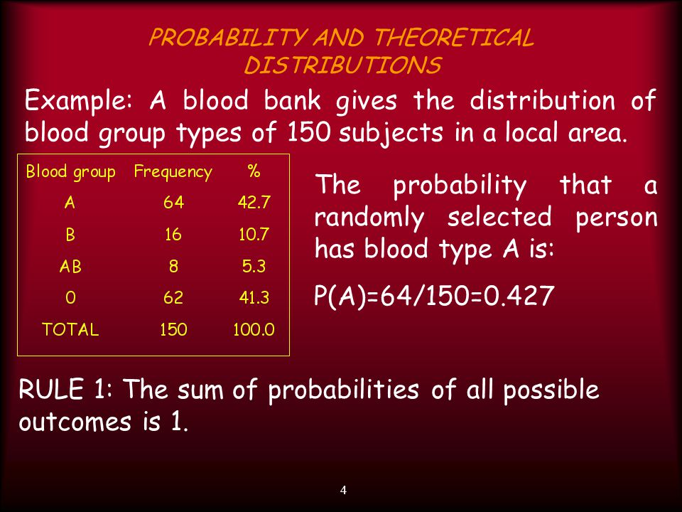 4 PROBABILITY AND THEORETICAL DISTRIBUTIONS Example: A blood bank gives the distribution of blood group types of 150 subjects in a local area.