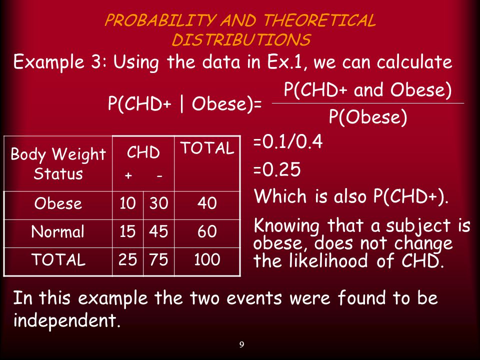 9 PROBABILITY AND THEORETICAL DISTRIBUTIONS Body Weight Status CHD + - TOTAL Obese103040 Normal154560 TOTAL2575100 Example 3: Using the data in Ex.1, we can calculate P(CHD+ | Obese)= P(CHD+ and Obese) P(Obese) =0.1/0.4 =0.25 Which is also P(CHD+).
