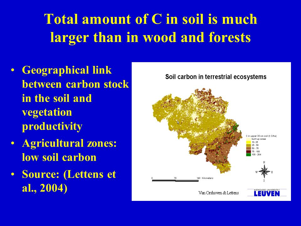 Total amount of C in soil is much larger than in wood and forests Geographical link between carbon stock in the soil and vegetation productivity Agricultural zones: low soil carbon Source: (Lettens et al., 2004)