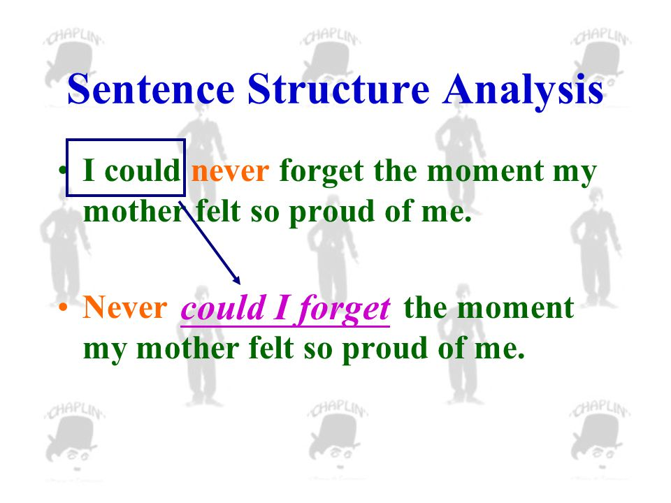 Sentence Structure Analysis I could never forget the moment my mother felt so proud of me.