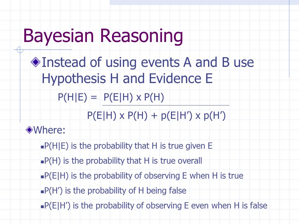 Bayes Theorem p(H|E) = p(E|H) x p(H) p(E|H) x p(H) + p(E|H') x p(H') p(H) is the prior probability of hyphothesis H being true p(E|H) is the probability of hyphothesis H being true will result in evidence E p(H') is the prior probability of hyphothesis H being false p(E|H') is the probabilityof finding evidence E even when hyphothesis H is false