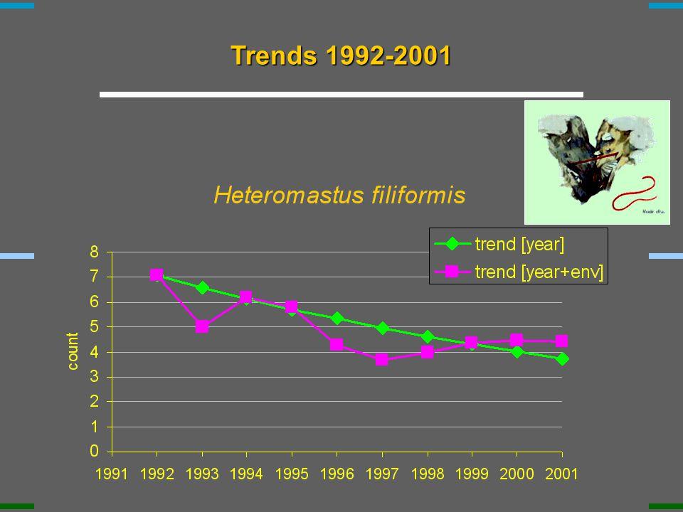 Trends 1992-2001