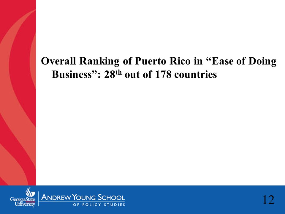 """12 Overall Ranking of Puerto Rico in """"Ease of Doing Business"""": 28 th out of 178 countries"""