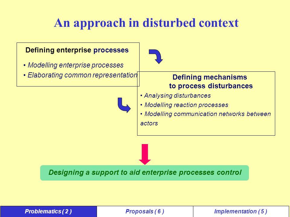 Defining enterprise processes Modelling enterprise processes Elaborating common representation Defining mechanisms to process disturbances Analysing d