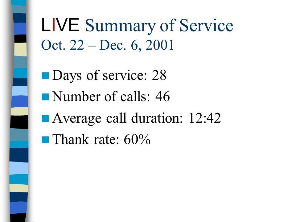 LIVE Summary of Service Oct. 22 – Dec.