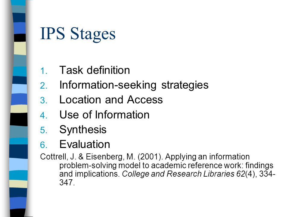 Comparing IPS Stages and ACRL Competencies IPS Stages Task Definition Info-seeking strategies Location & Access Use of Information Synthesis Evaluation ACRL Standards 1.