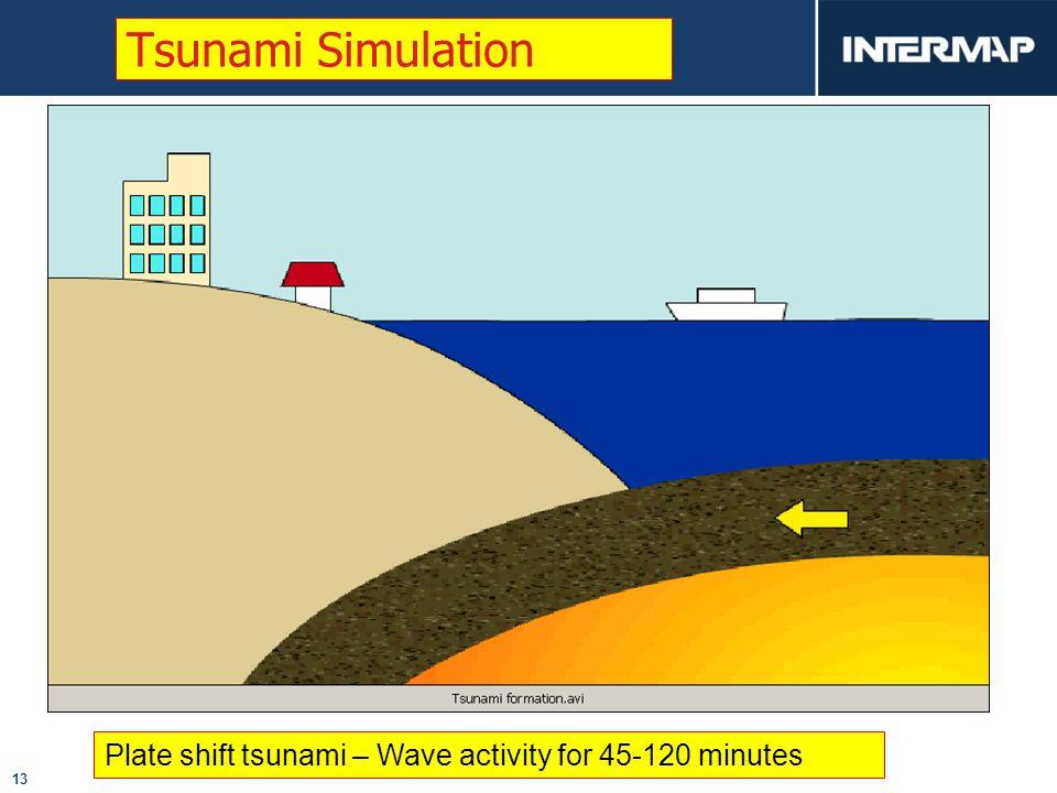 13 Tsunami Simulation Plate shift tsunami – Wave activity for 45-120 minutes