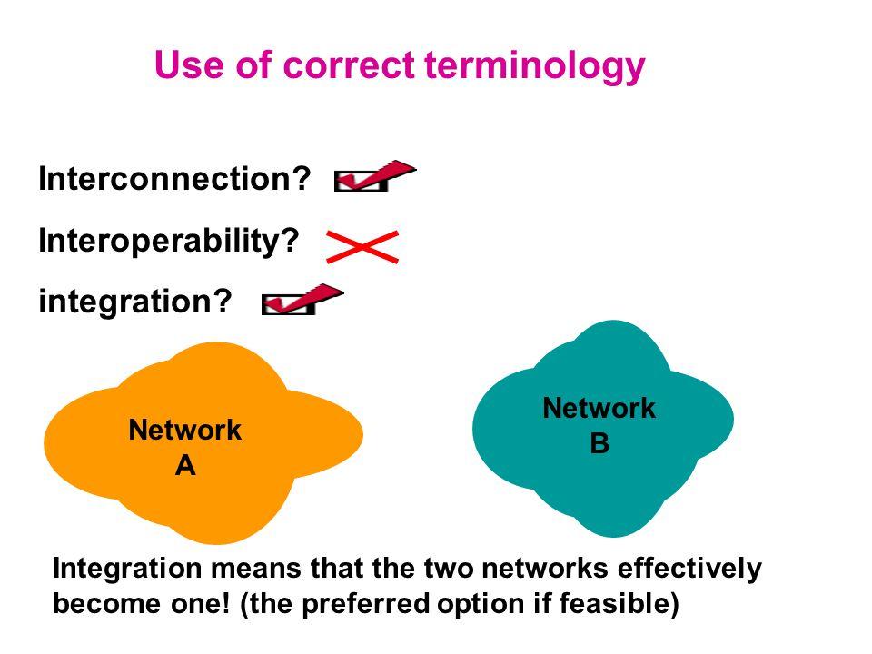 Interconnection. Interoperability. integration.