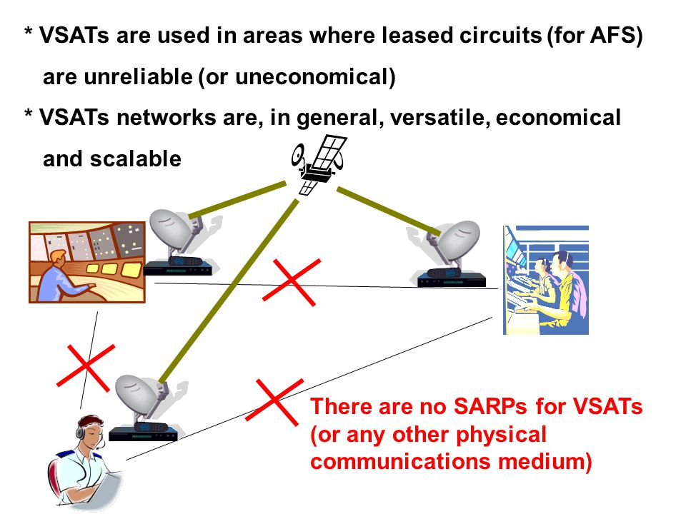 * VSATs are used in areas where leased circuits (for AFS) are unreliable (or uneconomical) * VSATs networks are, in general, versatile, economical and scalable There are no SARPs for VSATs (or any other physical communications medium)