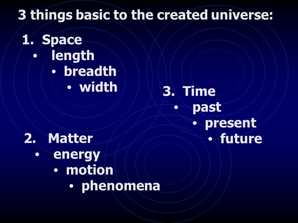 3 things basic to the created universe: 1. Space length breadth width 2.