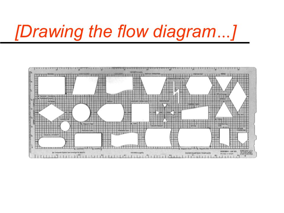 [Drawing the flow diagram … ]