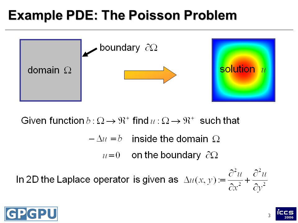 3 Example PDE: The Poisson Problem