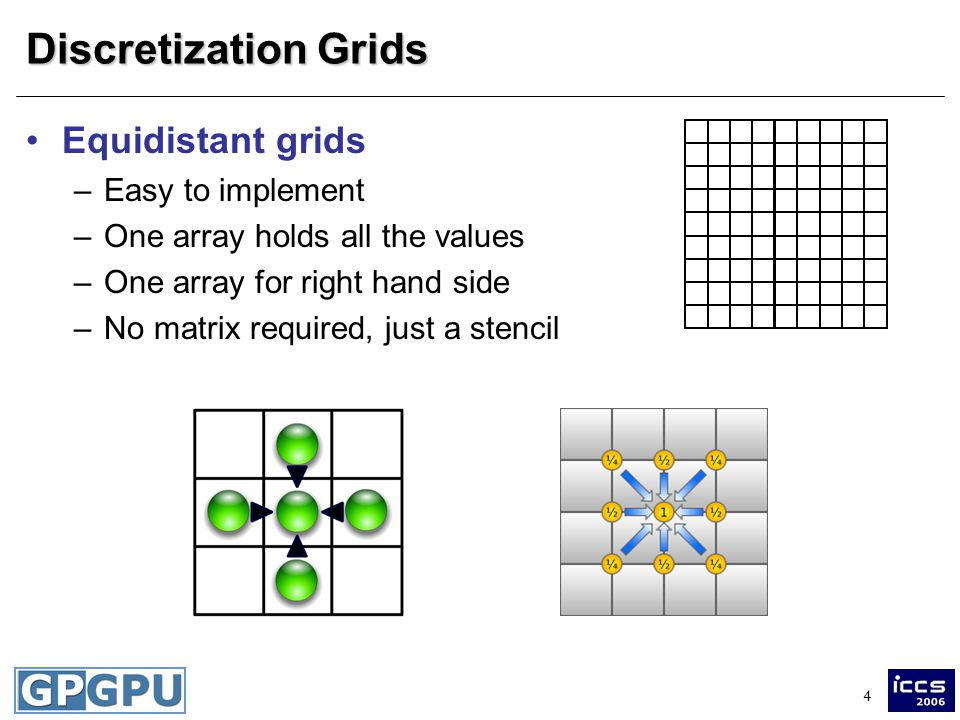4 Discretization Grids Equidistant grids –Easy to implement –One array holds all the values –One array for right hand side –No matrix required, just a stencil