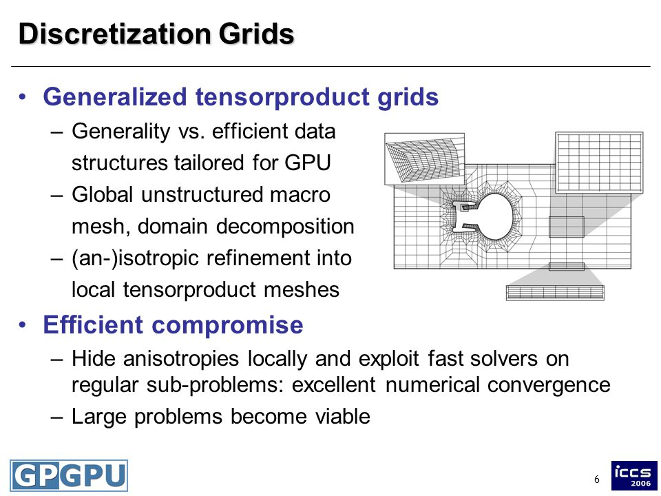 6 Discretization Grids Generalized tensorproduct grids –Generality vs.