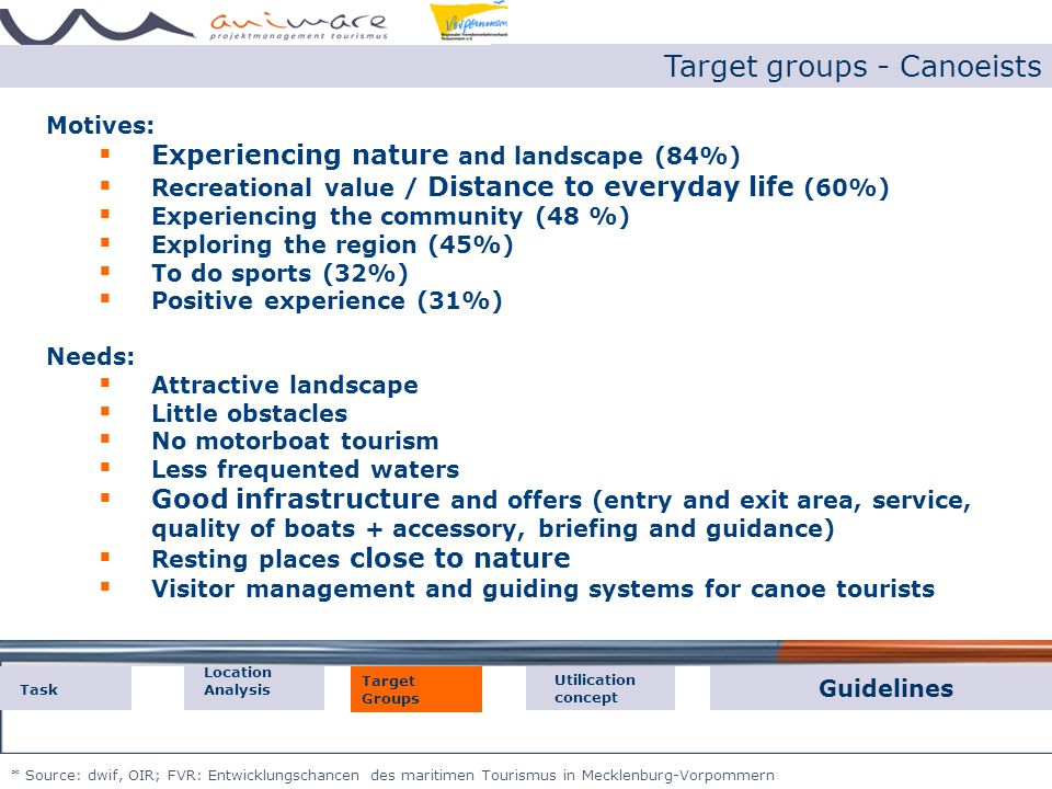 Target groups - Canoeists Der Markt Guidelines Motives:  Experiencing nature and landscape (84%)  Recreational value / Distance to everyday life (60%)  Experiencing the community (48 %)  Exploring the region (45%)  To do sports (32%)  Positive experience (31%) Needs:  Attractive landscape  Little obstacles  No motorboat tourism  Less frequented waters  Good infrastructure and offers (entry and exit area, service, quality of boats + accessory, briefing and guidance)  Resting places close to nature  Visitor management and guiding systems for canoe tourists * Source: dwif, OIR; FVR: Entwicklungschancen des maritimen Tourismus in Mecklenburg-Vorpommern Touristic Offers Task Location Analysis Target Groups Utilication concept