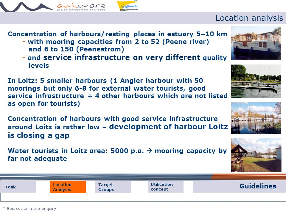 Location analysis Der Markt * Source: animare enquiry Guidelines Concentration of harbours/resting places in estuary 5–10 km - with mooring capacities from 2 to 52 (Peene river) and 6 to 150 (Peenestrom) - and service infrastructure on very different quality levels In Loitz: 5 smaller harbours (1 Angler harbour with 50 moorings but only 6-8 for external water tourists, good service infrastructure + 4 other harbours which are not listed as open for tourists) Concentration of harbours with good service infrastructure around Loitz is rather low – development of harbour Loitz is closing a gap Water tourists in Loitz area: 5000 p.a.