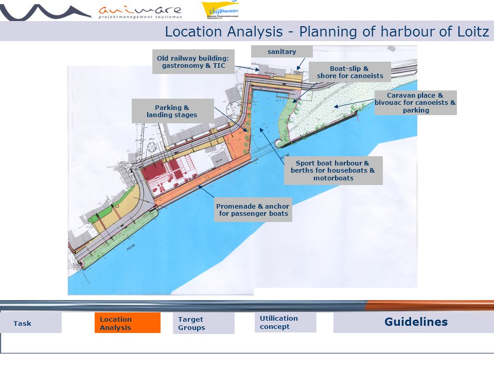 Der Markt Guidelines Location Analysis - Planning of harbour of Loitz Location Analysis Task Promenade & anchor for passenger boats Sport boat harbour & berths for houseboats & motorboats Caravan place & bivouac for canoeists & parking Boat-slip & shore for canoeists Old railway building: gastronomy & TIC sanitary Parking & landing stages Target Groups Utilication concept