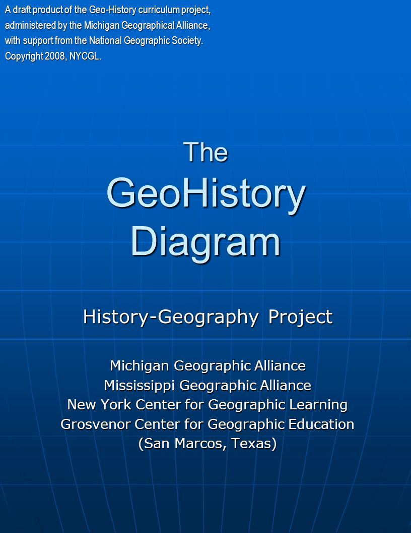 The GeoHistory Diagram History-Geography Project Michigan Geographic Alliance Mississippi Geographic Alliance New York Center for Geographic Learning