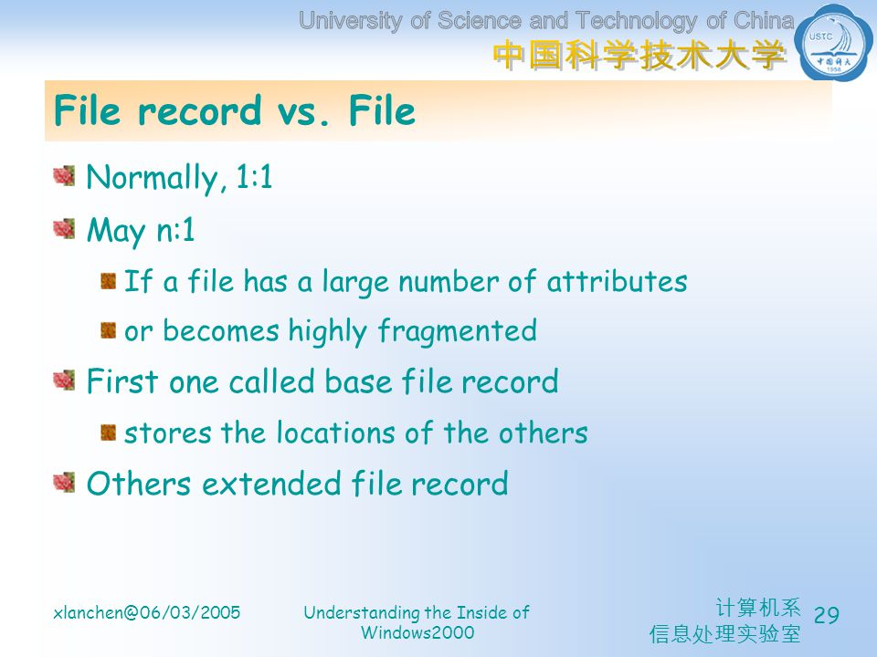 计算机系 信息处理实验室 xlanchen@06/03/2005Understanding the Inside of Windows2000 29 File record vs. File Normally, 1:1 May n:1 If a file has a large number of