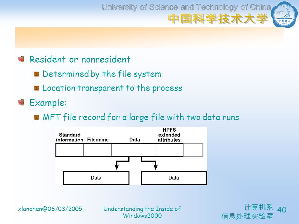 计算机系 信息处理实验室 xlanchen@06/03/2005Understanding the Inside of Windows2000 40 Resident or nonresident Determined by the file system Location transparent