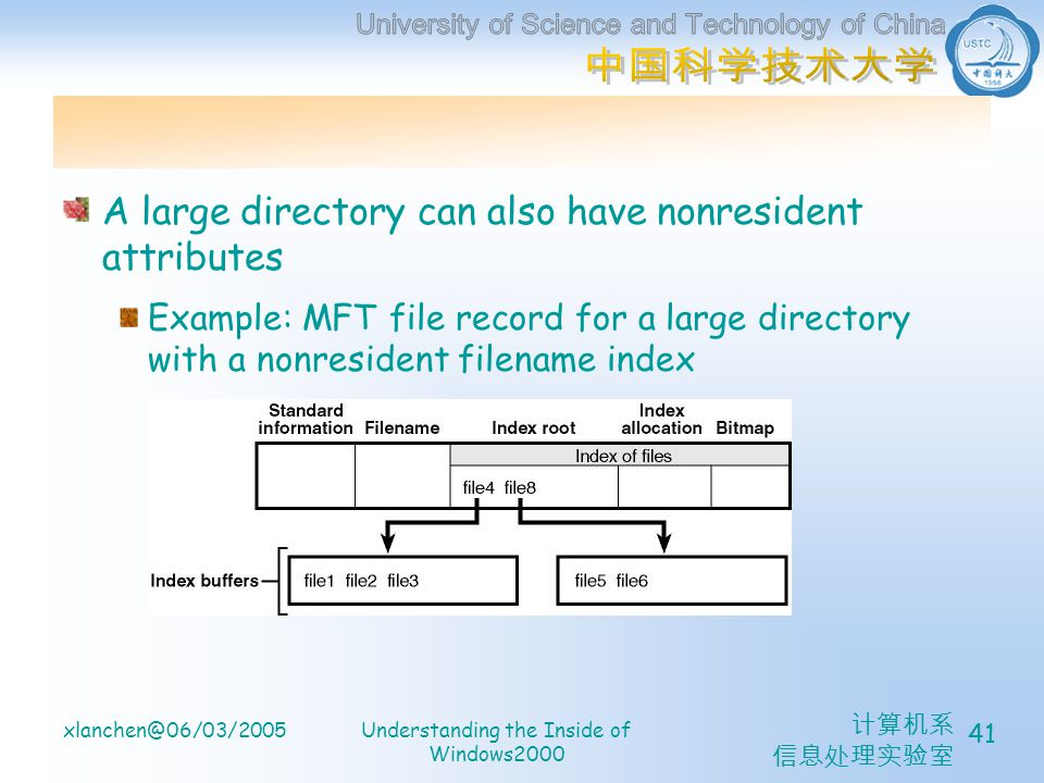 计算机系 信息处理实验室 xlanchen@06/03/2005Understanding the Inside of Windows2000 41 A large directory can also have nonresident attributes Example: MFT file re
