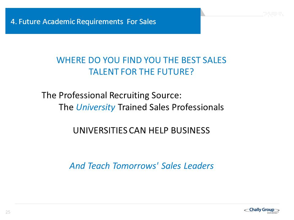 25 WHERE DO YOU FIND YOU THE BEST SALES TALENT FOR THE FUTURE? The Professional Recruiting Source: The University Trained Sales Professionals UNIVERSI