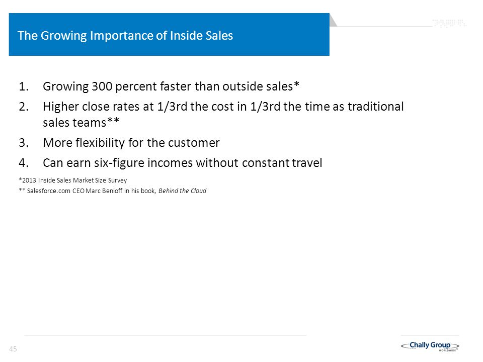 45 The Growing Importance of Inside Sales 1.Growing 300 percent faster than outside sales* 2.Higher close rates at 1/3rd the cost in 1/3rd the time as