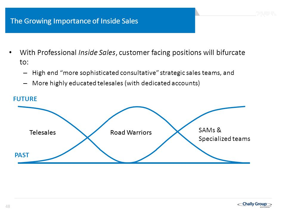 48 With Professional Inside Sales, customer facing positions will bifurcate to: – High end more sophisticated consultative strategic sales teams, and – More highly educated telesales (with dedicated accounts) The Growing Importance of Inside Sales TelesalesRoad Warriors SAMs & Specialized teams TelesalesRoad Warriors SAMs & Specialized teams PAST FUTURE