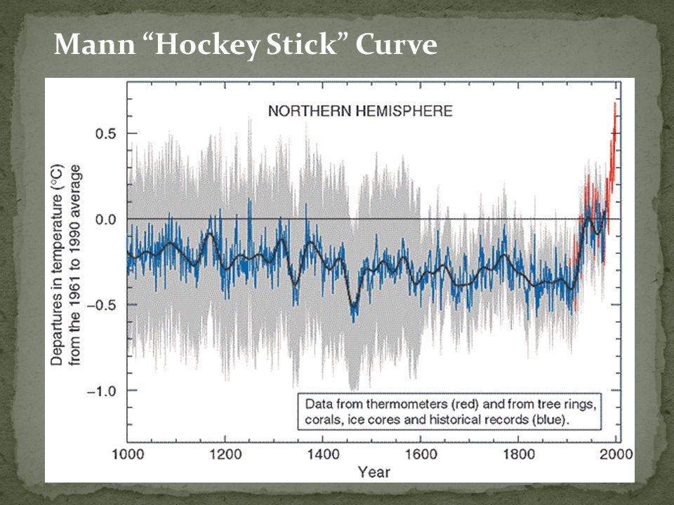 Global Warming Real Crisis? Alarmist Hype? Fraud? Climategate