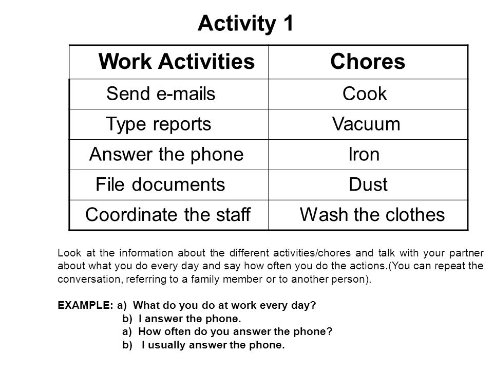 Activity 1 Work ActivitiesChores Send  s Cook Type reports Vacuum Answer the phone Iron File documentsDust Coordinate the staff Wash the clothes Look at the information about the different activities/chores and talk with your partner about what you do every day and say how often you do the actions.(You can repeat the conversation, referring to a family member or to another person).