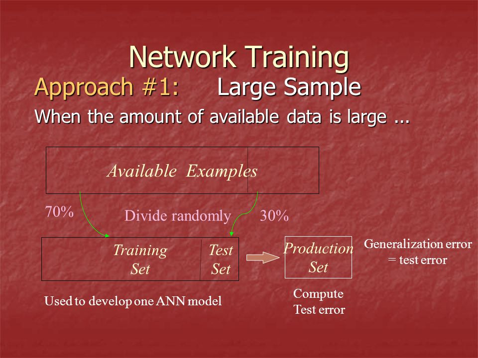 Network Training Available Examples Training Set Production Set Approach #1: Large Sample When the amount of available data is large...