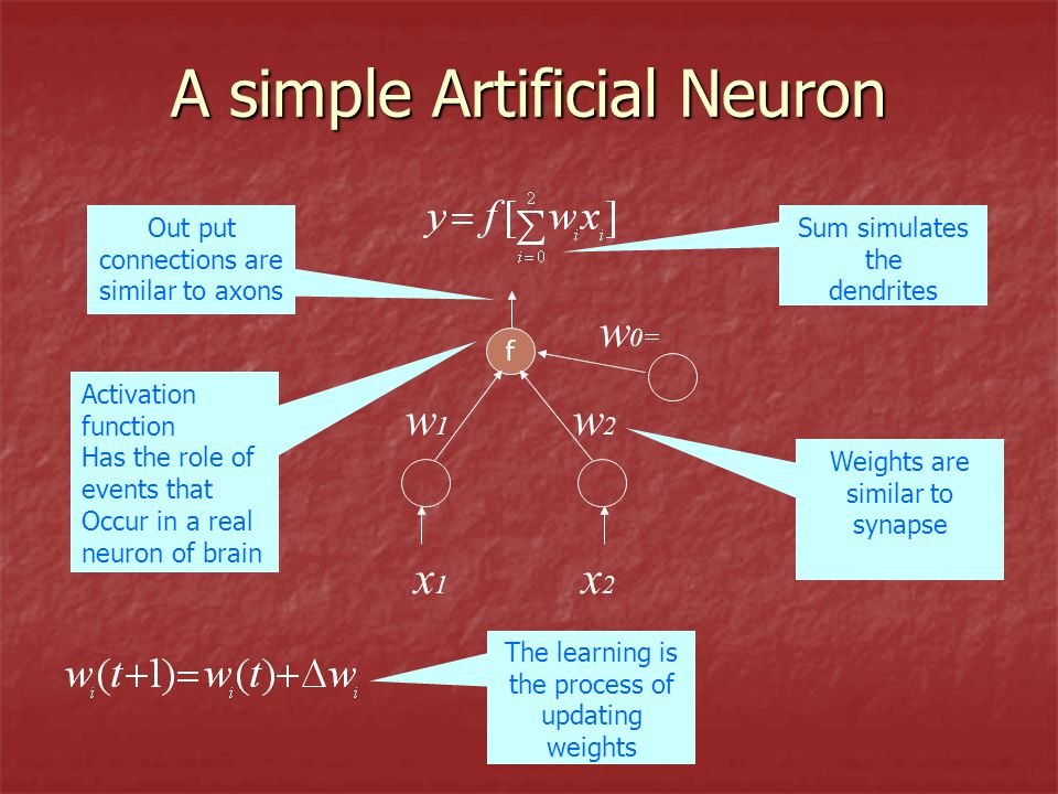 A simple Artificial Neuron f x1x1 x2x2 w1w1 w 0= w2w2 Activation function Has the role of events that Occur in a real neuron of brain Weights are similar to synapse Sum simulates the dendrites The learning is the process of updating weights Out put connections are similar to axons