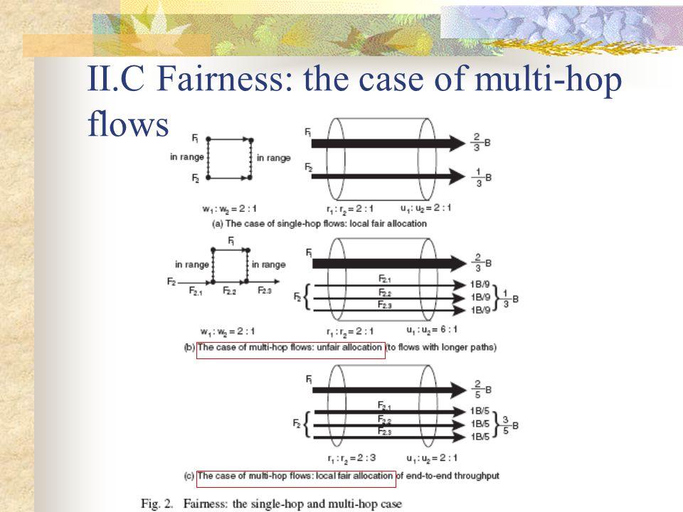 II.C Fairness: the case of multi-hop flows