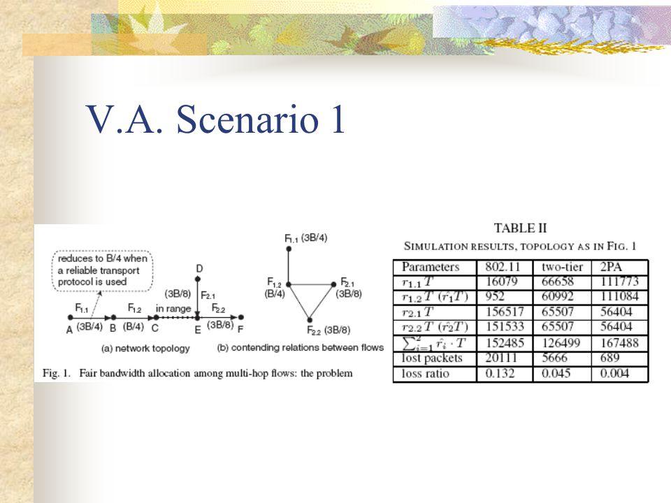 V.A. Scenario 1