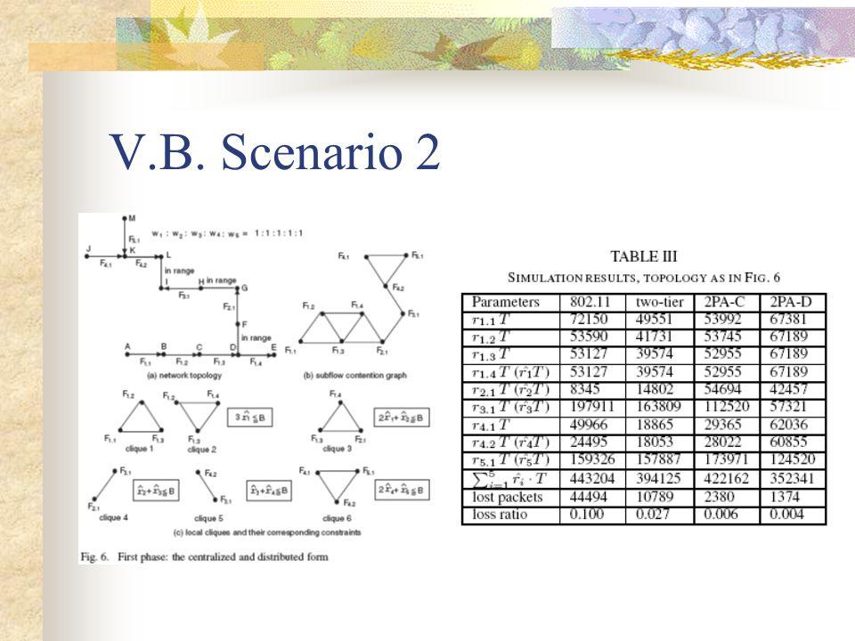 V.B. Scenario 2