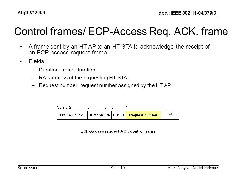 doc.: IEEE 802.11-04/879r3 Submission August 2004 Abel Dasylva, Nortel NetworksSlide 10 Control frames/ ECP-Access Req.