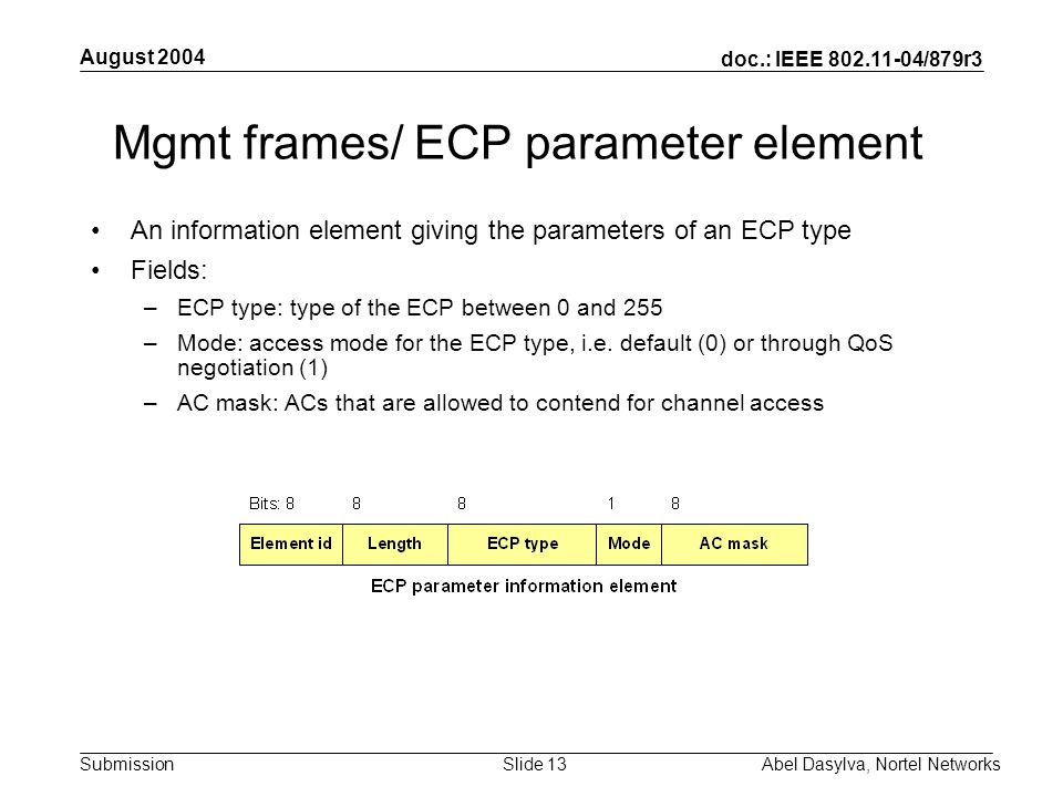 doc.: IEEE 802.11-04/879r3 Submission August 2004 Abel Dasylva, Nortel NetworksSlide 13 Mgmt frames/ ECP parameter element An information element giving the parameters of an ECP type Fields: –ECP type: type of the ECP between 0 and 255 –Mode: access mode for the ECP type, i.e.