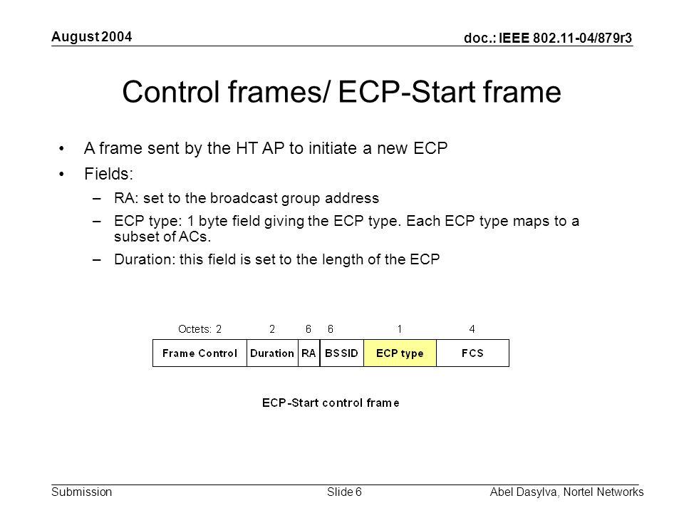 doc.: IEEE 802.11-04/879r3 Submission August 2004 Abel Dasylva, Nortel NetworksSlide 17 MAC sublayer functional description 4/5 ECP allocation examples