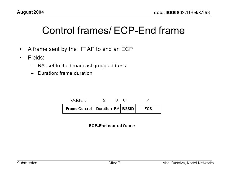 doc.: IEEE 802.11-04/879r3 Submission August 2004 Abel Dasylva, Nortel NetworksSlide 8 Control frames/ ECP-End+ECP-Start frame A frame sent by the HT AP to end the current ECP and start the next ECP Fields: –RA: set to the broadcast group address –Duration: duration of the ECP –ECP type: type of the next ECP