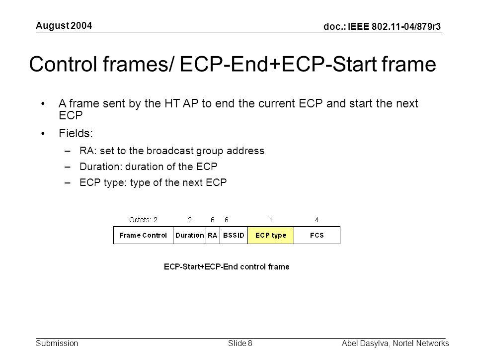 doc.: IEEE 802.11-04/879r3 Submission August 2004 Abel Dasylva, Nortel NetworksSlide 9 Control frames/ ECP-Access Req.