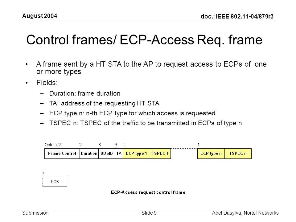 doc.: IEEE 802.11-04/879r3 Submission August 2004 Abel Dasylva, Nortel NetworksSlide 10 Control frames/ ECP-Access Req.