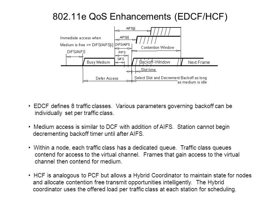 802.11e QoS Enhancements (EDCF/HCF) EDCF defines 8 traffic classes. Various parameters governing backoff can be individually set per traffic class. Me