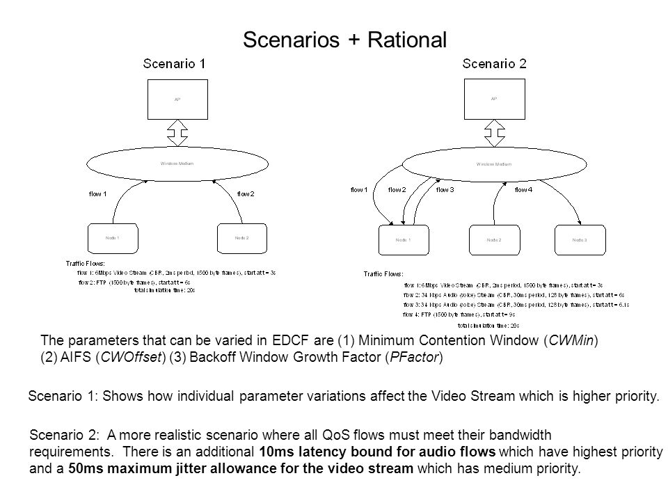 Scenarios + Rational Scenario 1: Shows how individual parameter variations affect the Video Stream which is higher priority.