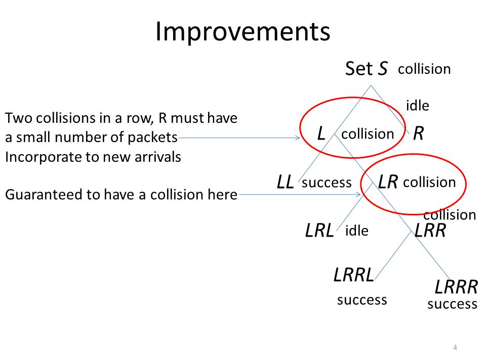 Improvements 4 Set S R LRL LL LRRL LR LRR LRRR L idle collision success collision idle collision success Guaranteed to have a collision here Two collisions in a row, R must have a small number of packets Incorporate to new arrivals