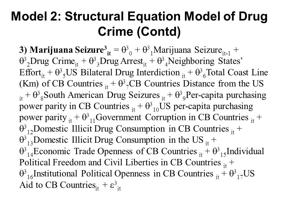 Model 2: Structural Equation Model of Drug Crime (Contd) 3) Marijuana Seizure 3 it =  3 0 +  3 1 Marijuana Seizure it-1 +  3 2 Drug Crime it +  3 3 Drug Arrest it +  3 4 Neighboring States' Effort it +  3 5 US Bilateral Drug Interdiction it +  3 6 Total Coast Line (Km) of CB Countries it +  3 7 CB Countries Distance from the US it +  3 8 South American Drug Seizures it +  3 9 Per-capita purchasing power parity in CB Countries it +  3 10 US per-capita purchasing power parity it +  3 11 Government Corruption in CB Countries it +  3 12 Domestic Illicit Drug Consumption in CB Countries it +  3 13 Domestic Illicit Drug Consumption in the US it +  3 14 Economic Trade Openness of CB Countries it +  3 15 Individual Political Freedom and Civil Liberties in CB Countries it +  3 16 Institutional Political Openness in CB Countries it +  3 17 US Aid to CB Countries it +  3 it